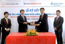 Thị trường bảo hiểm Việt Nam