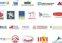 thị trường bảo hiểm sát nhập